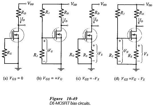 MOSFET Biasing Circuits