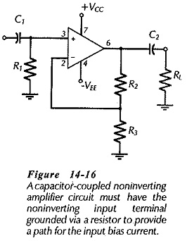 Non Inverting Amplifier Theory