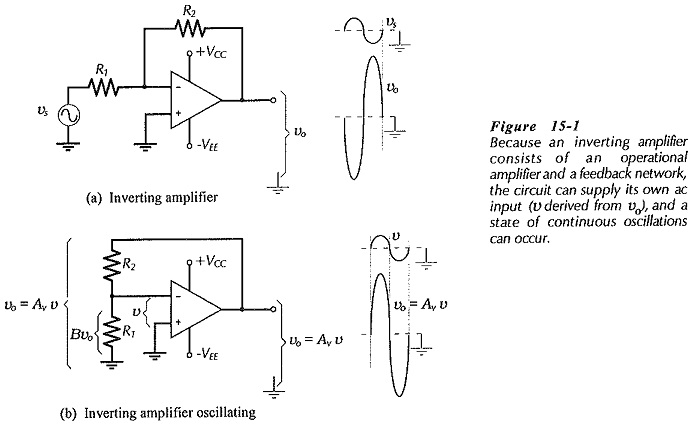 Operational Amplifier Circuit Stability