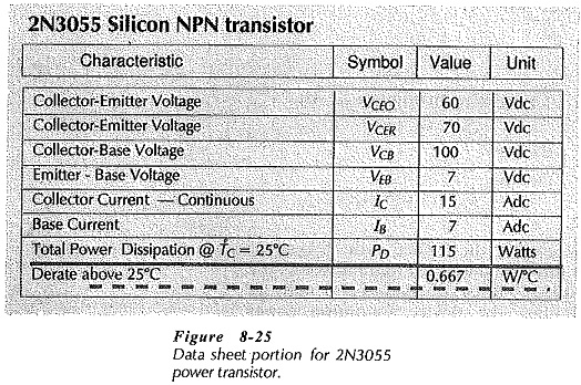 Power Dissipation Rating in Transistor