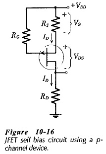 Self Bias Circuit Diagram