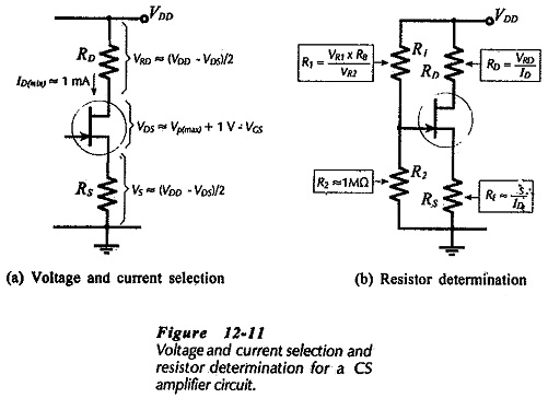Single Stage Common Source Amplifier