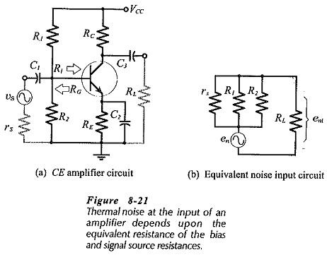 Transistor Circuit Noise