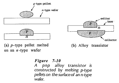 Alloy Transistor Fabrication Techniques