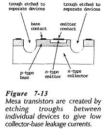 Diffuse Mesa Transistor Fabrication Techniques