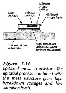 Epitaxial Mesa Transistor Fabrication Techniques