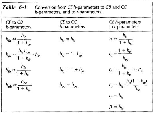 Transistor Models and Parameters