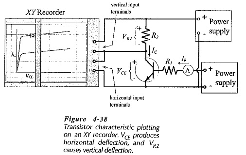 Transistor Testing Circuit