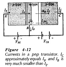 Transistor Voltages and Currents