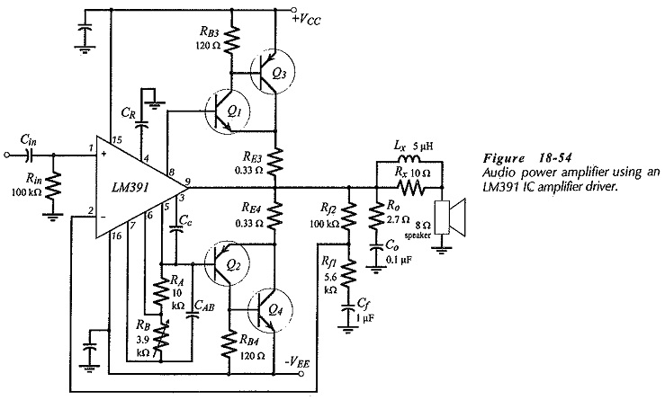Audio Power Amplifier using IC Amplifier Driver