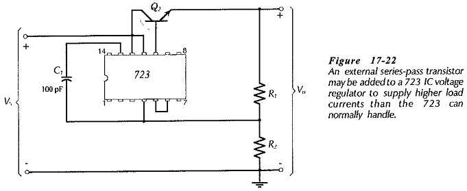 IC Linear Voltage Regulators