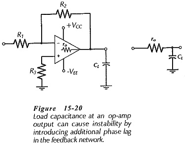 Load Capacitance Effect