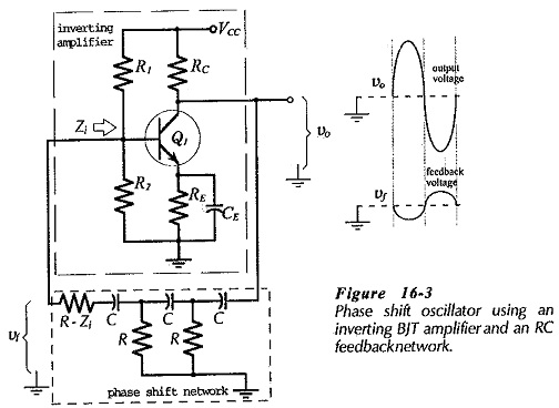 RC Phase Shift Oscillator using BJT