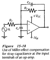 Stray Capacitance Effects