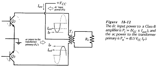 Transformer Coupled Class B Amplifier