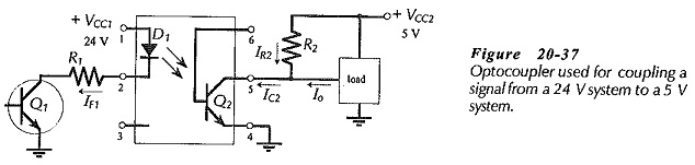 Optocoupler Circuit Operation