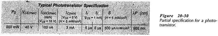 Phototransistor Specifications