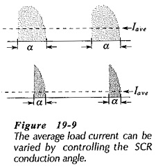 SCR Control Circuit Diagram