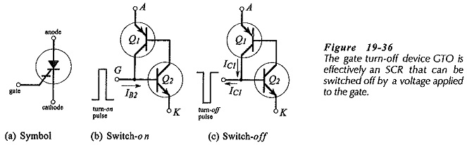 Silicon Unilateral Switch
