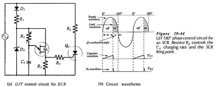 UJT Circuit Diagram
