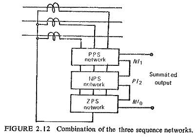 Derivation of Single Phase Quantity from Three Phase System