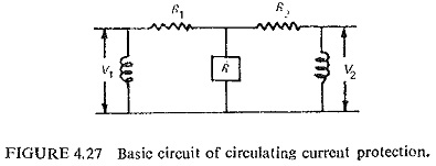 Differential Relay Application
