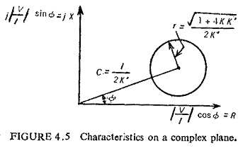 General Equation for Electromagnetic Relay