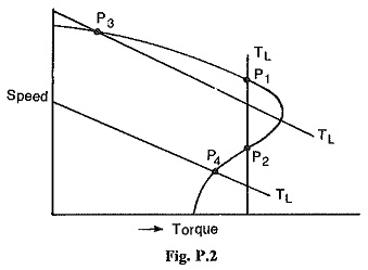 Important Questions of Dynamic Electric