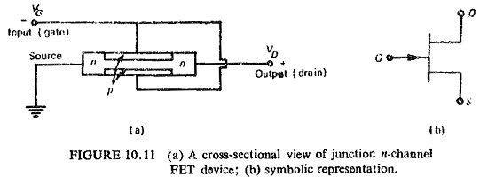 Field Effect Transistor in Static Relay
