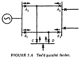 Overcurrent Protection of Feeders