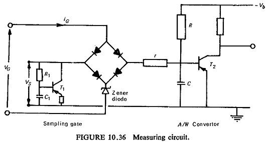 Sampling Circuits