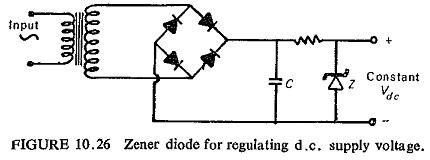 Smoothing Circuits