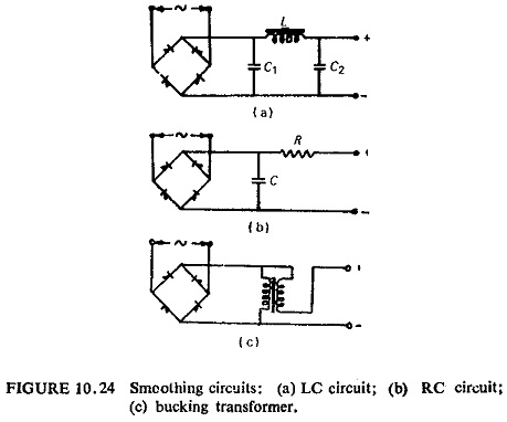 Smoothing Circuits