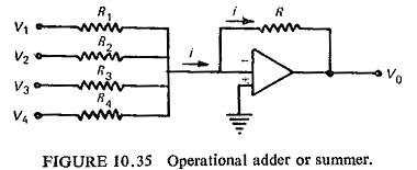 Summation Device