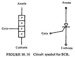 Thyristor in Static Relay