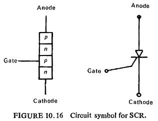 Thyristor in Static Relay
