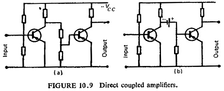 Transistor Use in Static Relay