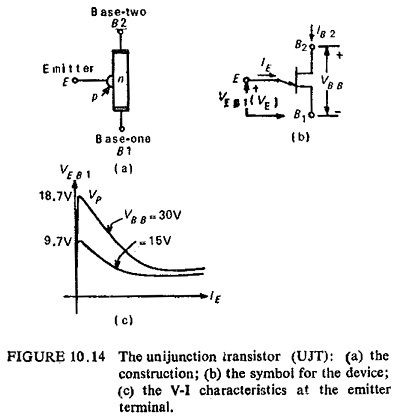 Unijunction Transistor in Static Relay