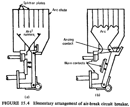 Arc Fault Breaker Wiring Diagram from www.eeeguide.com