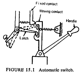 Automatic Switch Circuit Breaker