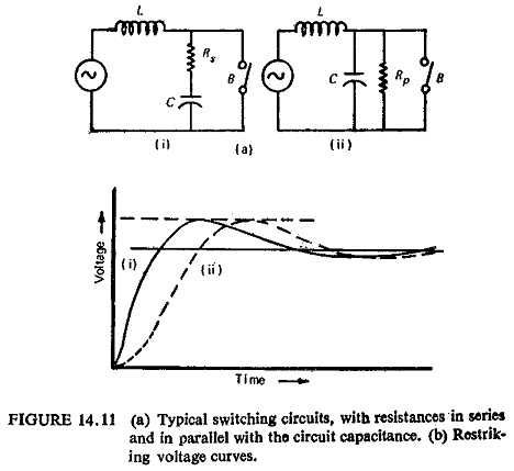 Characteristics of Rate of Rise of Restriking Voltage