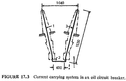 Design of Current Carrying Capacity Systems