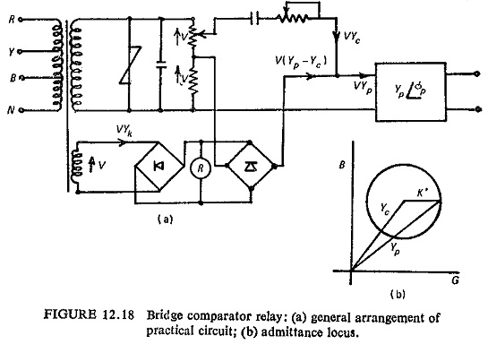 Differential Protection Relay in Power System