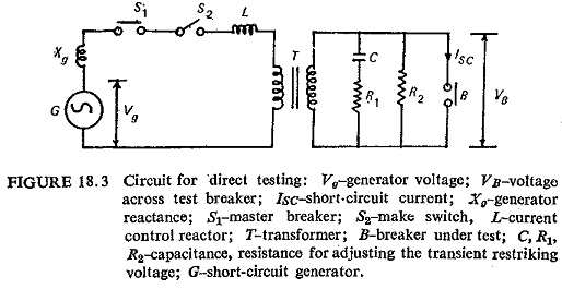 Direct Testing of Circuit Breaker