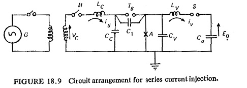 Series Current Injection Method