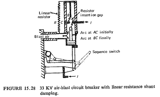Linear Resistance Damping