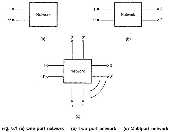 Terminal Pairs or Ports