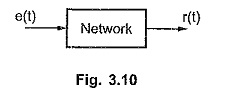 Transfer Function or Network Function