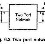 Two Port Network Parameters