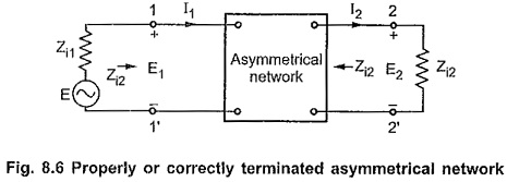 Asymmetrical Network in Network Analysis